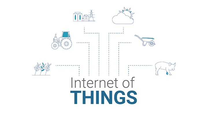 Internet of things (IoT) in agriculture