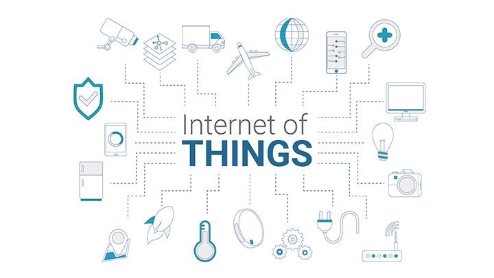 IoT—internet of things