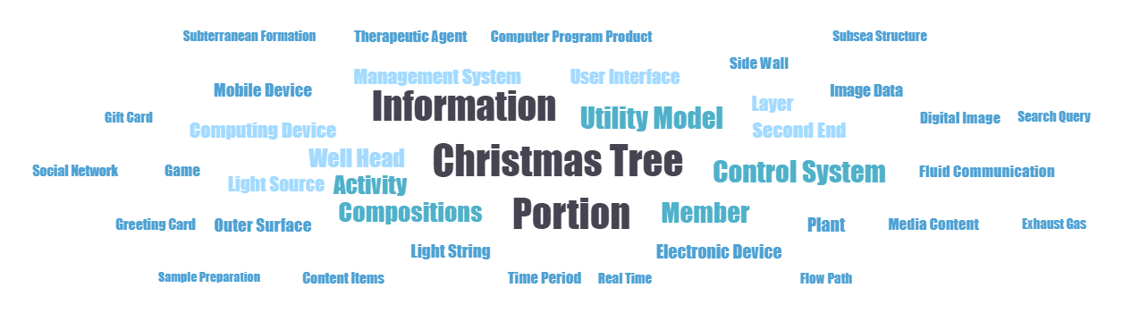 Christmas patent - word cloud
