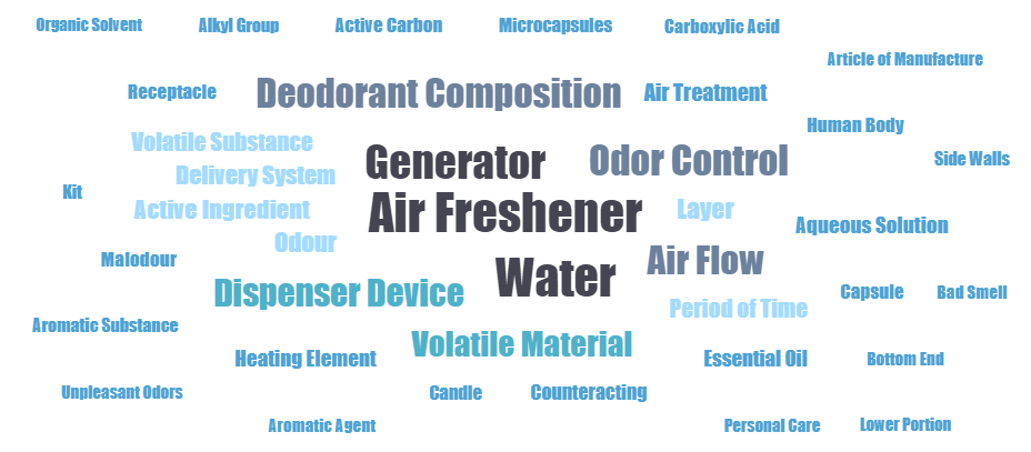 Word cloud air fresheners