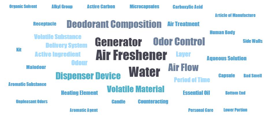 Word cloud air fresheners