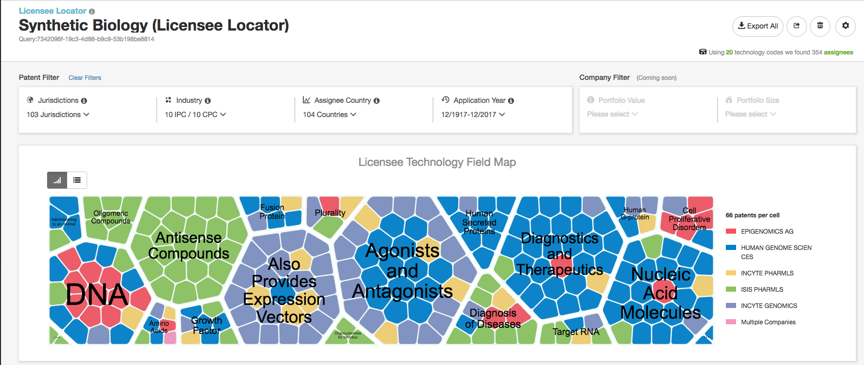 Licensee Locator Tool Synthetic Biology