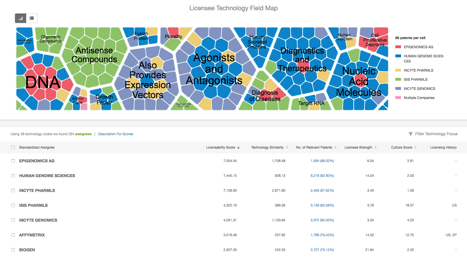 Licensee Locator Tool DNA